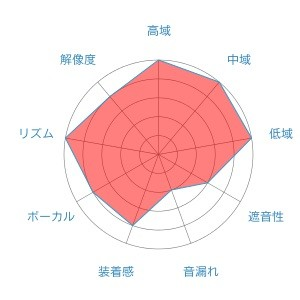 f:id:kanbun:20160515155030j:plain