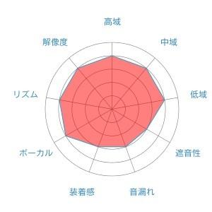 f:id:kanbun:20160515155218j:plain