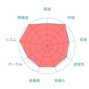 f:id:kanbun:20160515155419j:plain