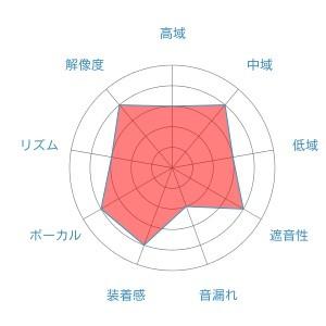 f:id:kanbun:20160515155601j:plain