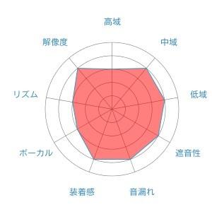 f:id:kanbun:20160515155742j:plain