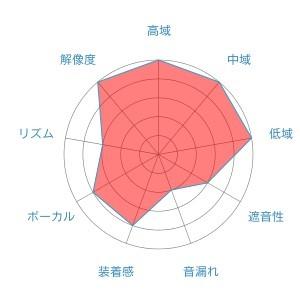 f:id:kanbun:20160515160132j:plain