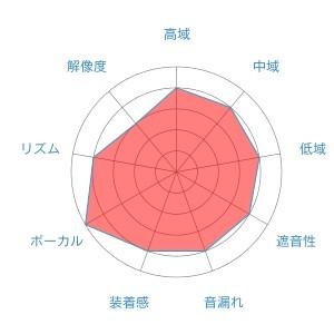 f:id:kanbun:20160515160523j:plain