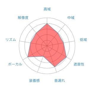 f:id:kanbun:20160515160842j:plain