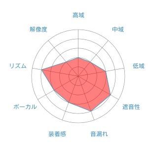 f:id:kanbun:20160515161018j:plain