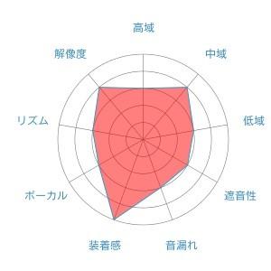 f:id:kanbun:20160515161441j:plain