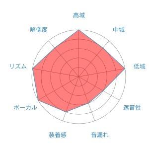 f:id:kanbun:20160515161745j:plain