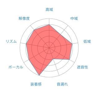f:id:kanbun:20160515161936j:plain