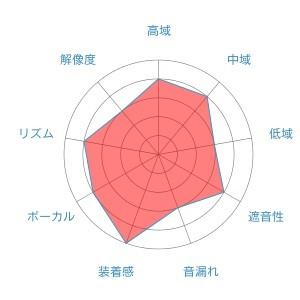 f:id:kanbun:20160515162159j:plain