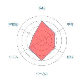 f:id:kanbun:20160515162342j:plain