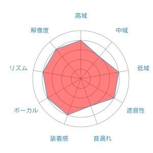 f:id:kanbun:20160515162832j:plain