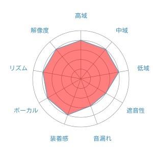 f:id:kanbun:20160515163019j:plain