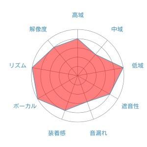 f:id:kanbun:20160515163233j:plain