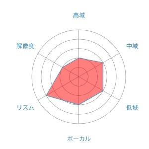 f:id:kanbun:20160515163402j:plain