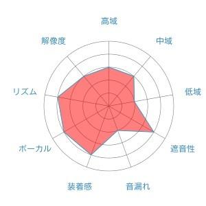 f:id:kanbun:20160515163541j:plain