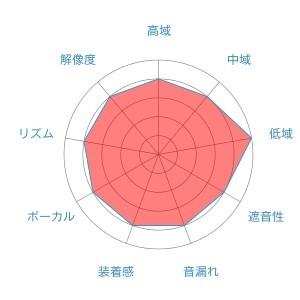 f:id:kanbun:20160515170924j:plain
