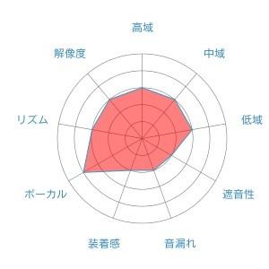f:id:kanbun:20160515171114j:plain