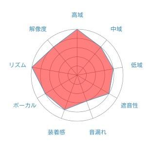 f:id:kanbun:20160515171309j:plain
