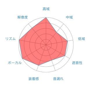 f:id:kanbun:20160515171512j:plain