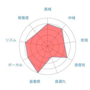 f:id:kanbun:20160515171803j:plain