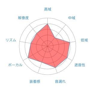 f:id:kanbun:20160515172002j:plain