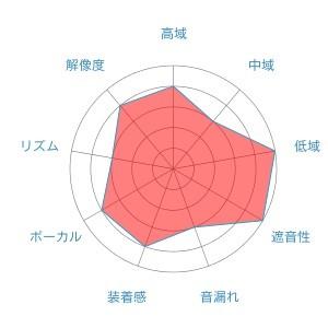 f:id:kanbun:20160515172350j:plain