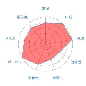 f:id:kanbun:20160515172705j:plain