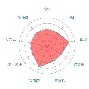 f:id:kanbun:20160515173356j:plain