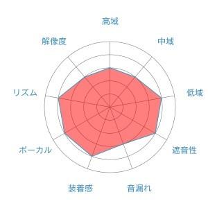 f:id:kanbun:20160515173723j:plain