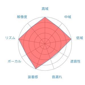 f:id:kanbun:20160515174014j:plain