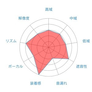 f:id:kanbun:20160515174225j:plain
