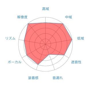 f:id:kanbun:20160515174858j:plain