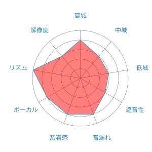 f:id:kanbun:20160515190921j:plain