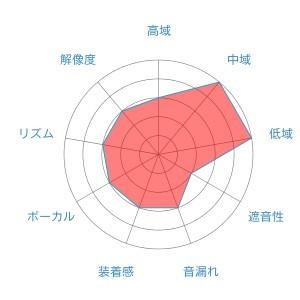 f:id:kanbun:20160517015300j:plain