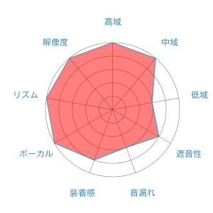 f:id:kanbun:20160517071208j:plain