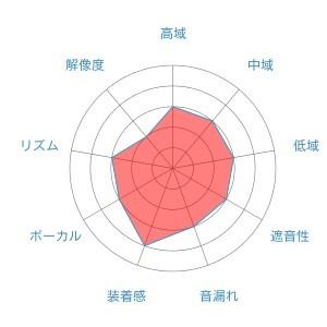 f:id:kanbun:20160518012810j:plain