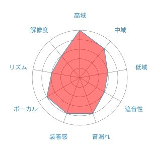 f:id:kanbun:20160518061933j:plain