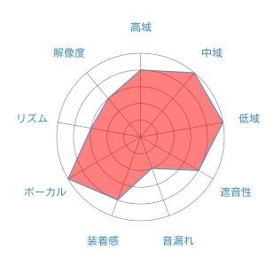 f:id:kanbun:20160519073054j:plain