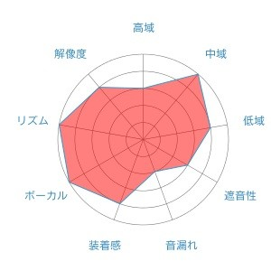 f:id:kanbun:20160520211845j:plain