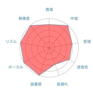 f:id:kanbun:20160520230232j:plain