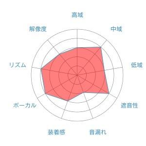f:id:kanbun:20160521141708j:plain