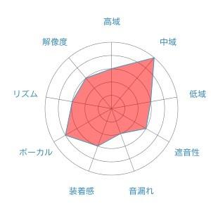 f:id:kanbun:20160521235926j:plain