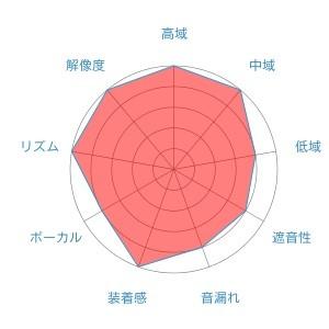 f:id:kanbun:20160523041212j:plain