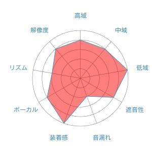 f:id:kanbun:20160524071159j:plain
