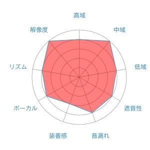 f:id:kanbun:20160525135547j:plain