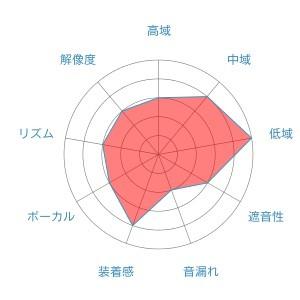 f:id:kanbun:20160526050131j:plain
