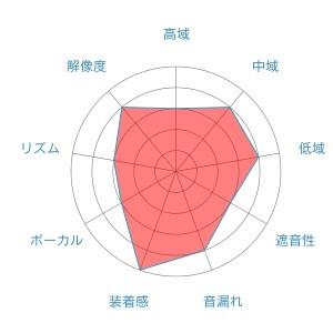 f:id:kanbun:20160526060704j:plain