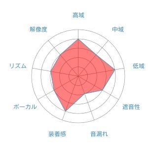 f:id:kanbun:20160526200202j:plain