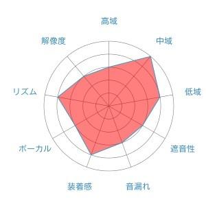 f:id:kanbun:20160527061734j:plain