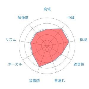 f:id:kanbun:20160528212136j:plain